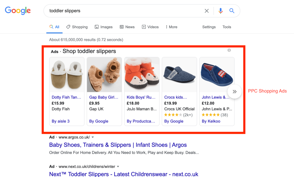 PPC Shopping Ads Example